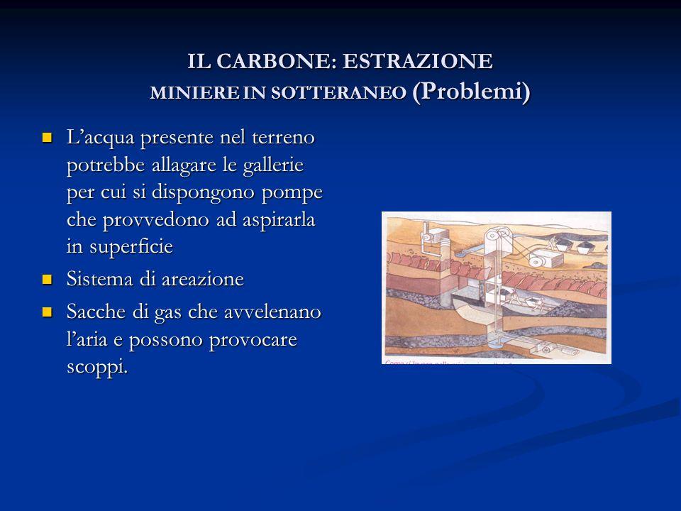 IL CARBONE: ESTRAZIONE MINIERE IN SOTTERANEO (Problemi)
