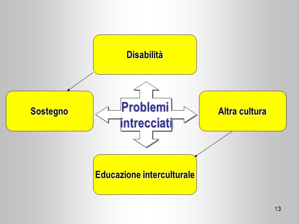 Educazione interculturale