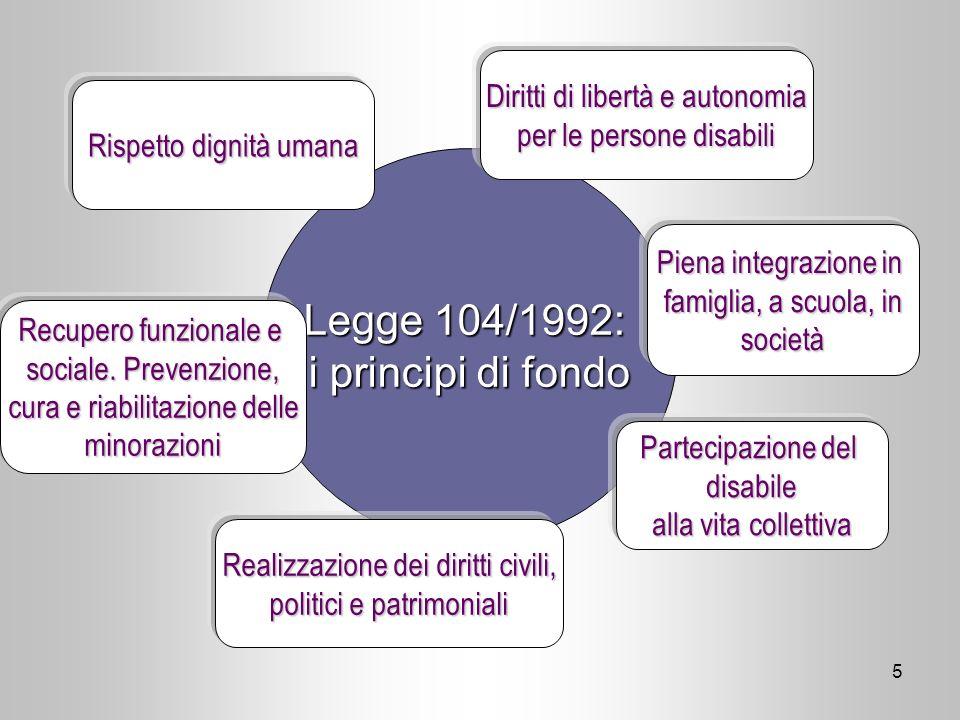 Legge 104/1992: i principi di fondo Diritti di libertà e autonomia