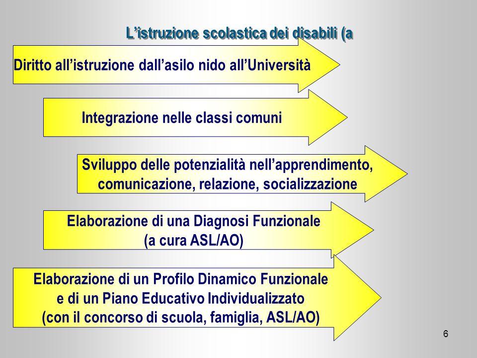 L'istruzione scolastica dei disabili (a