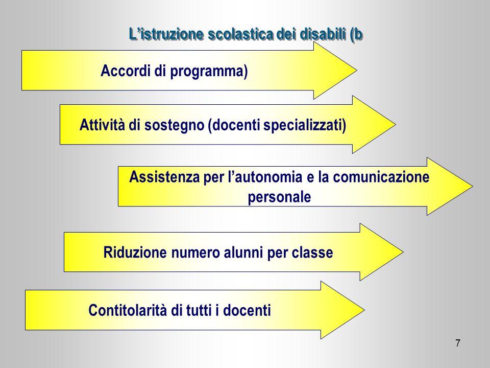 L'istruzione scolastica dei disabili (b