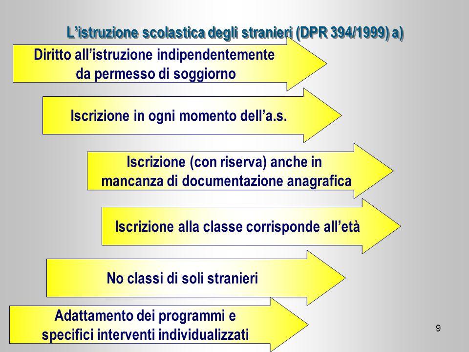 L'istruzione scolastica degli stranieri (DPR 394/1999) a)