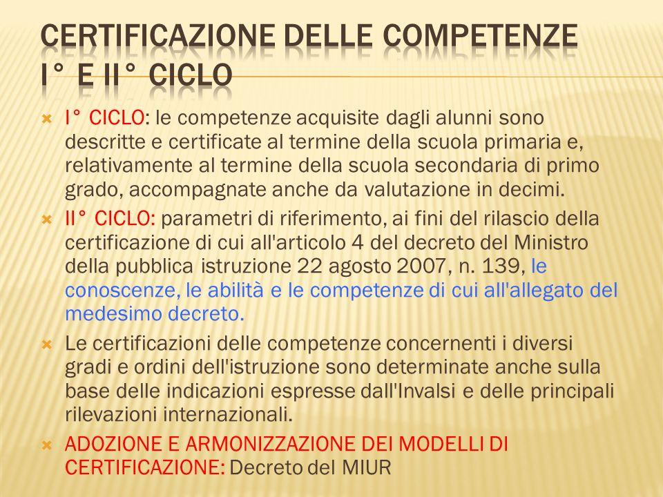 Certificazione delle competenze I° e II° Ciclo