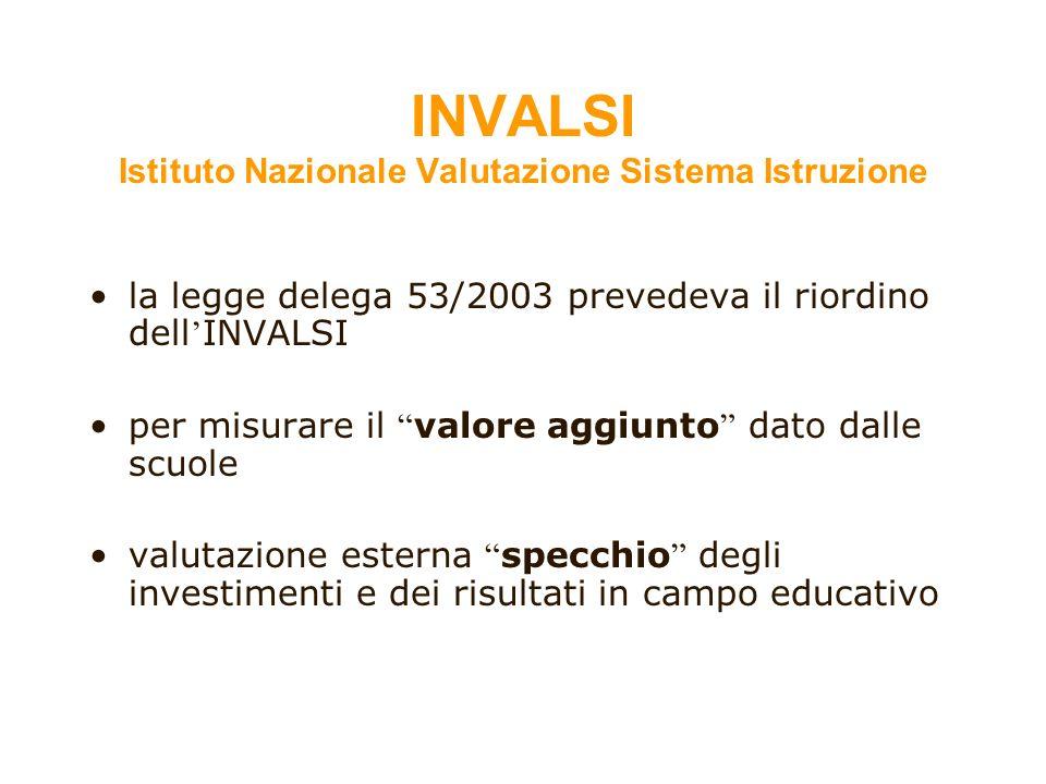 INVALSI Istituto Nazionale Valutazione Sistema Istruzione