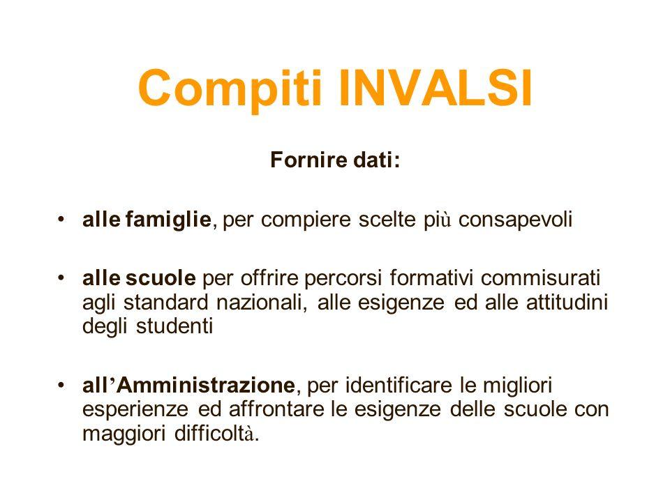 Compiti INVALSI Fornire dati: