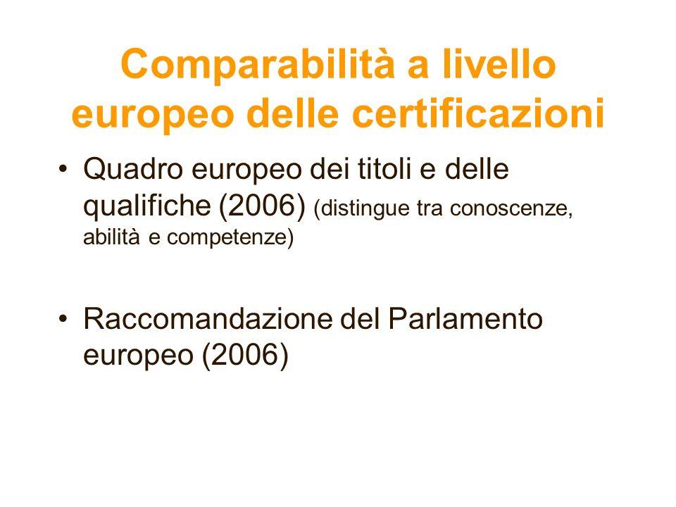 Comparabilità a livello europeo delle certificazioni