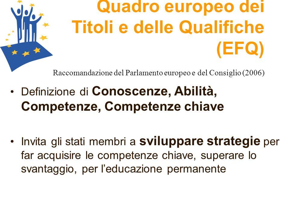 Quadro europeo dei Titoli e delle Qualifiche (EFQ) Raccomandazione del Parlamento europeo e del Consiglio (2006)