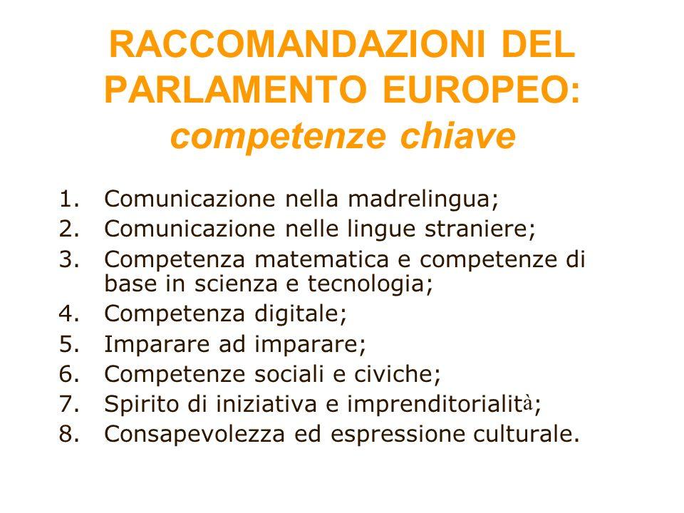 RACCOMANDAZIONI DEL PARLAMENTO EUROPEO: competenze chiave