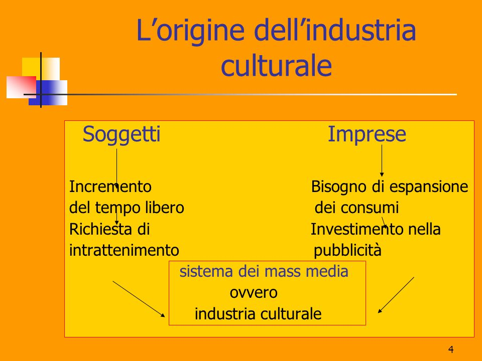 L'origine dell'industria culturale