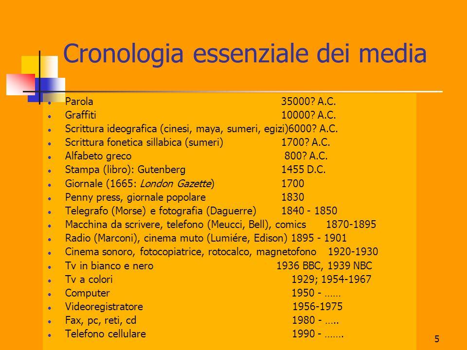Cronologia essenziale dei media