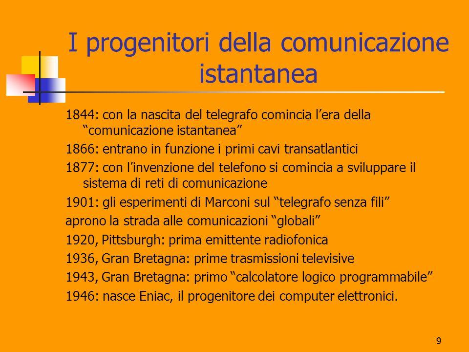 I progenitori della comunicazione istantanea