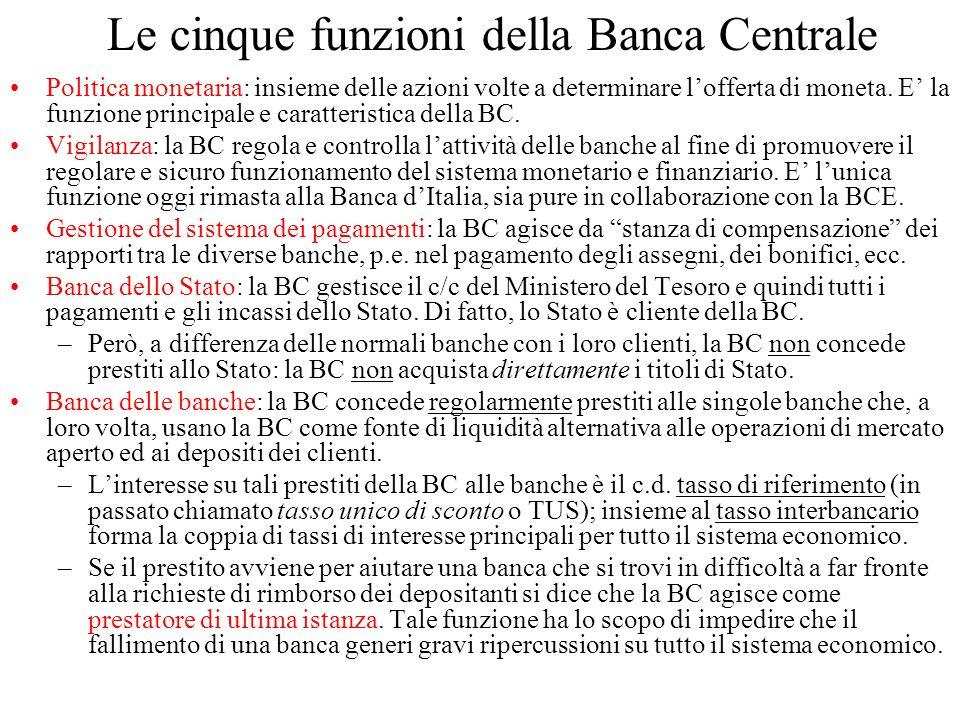 Le cinque funzioni della Banca Centrale