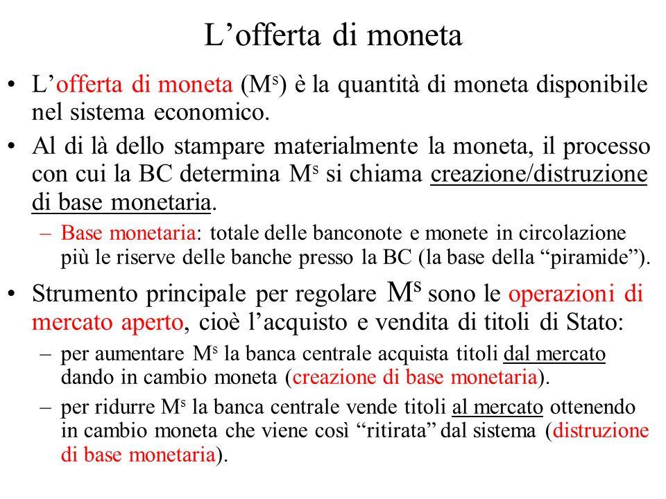 L'offerta di moneta L'offerta di moneta (Ms) è la quantità di moneta disponibile nel sistema economico.