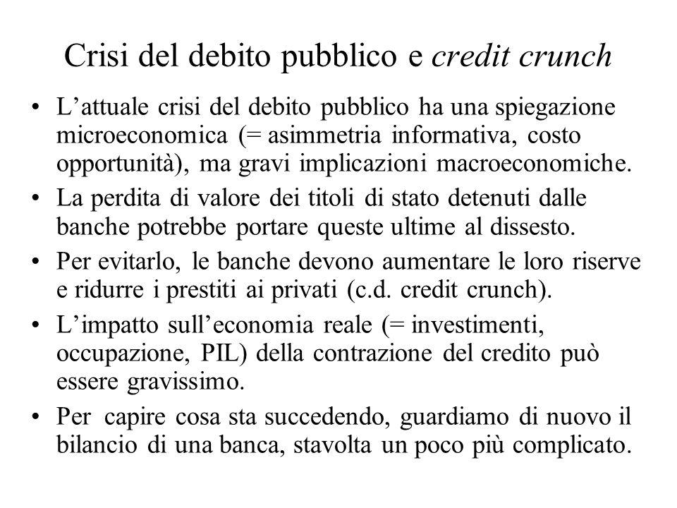 Crisi del debito pubblico e credit crunch