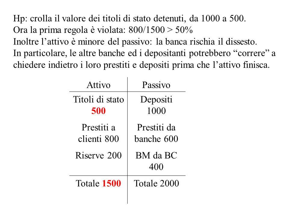 Hp: crolla il valore dei titoli di stato detenuti, da 1000 a 500.