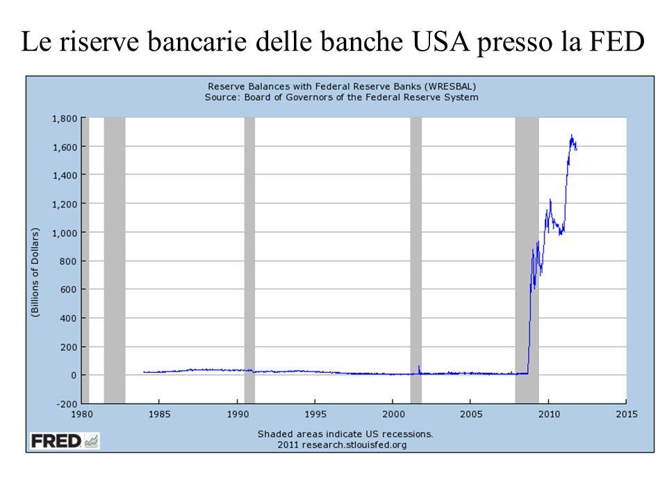 Le riserve bancarie delle banche USA presso la FED