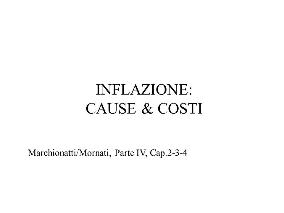 INFLAZIONE: CAUSE & COSTI