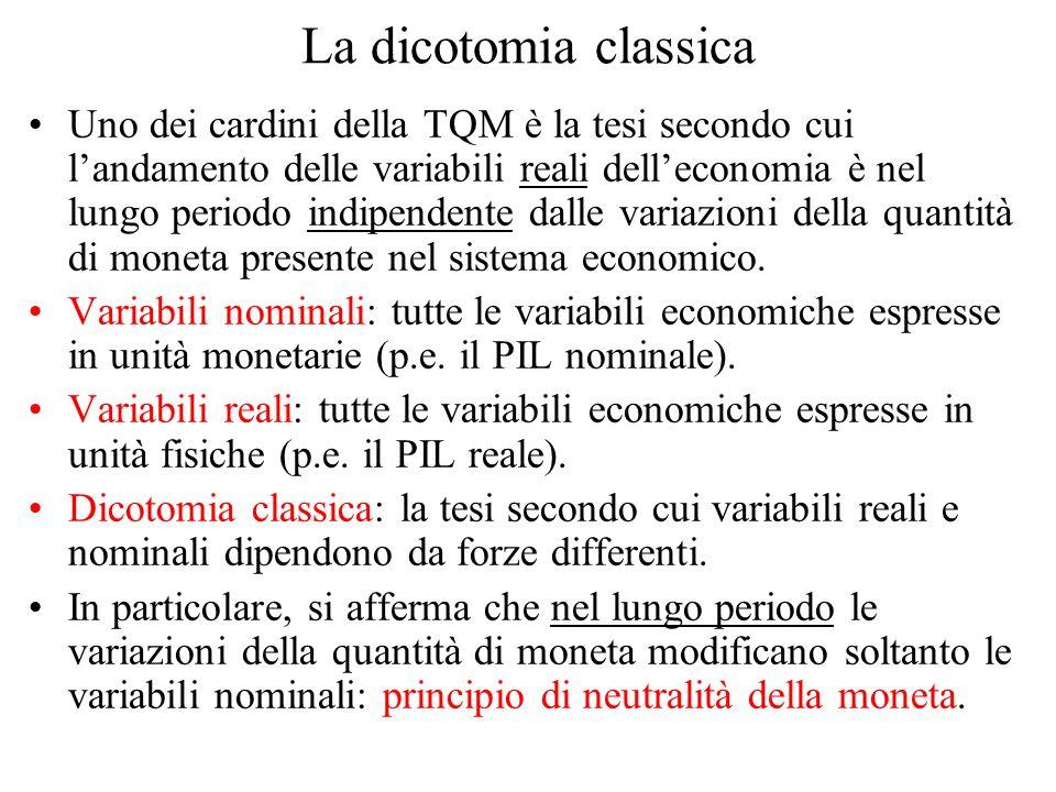 La dicotomia classica