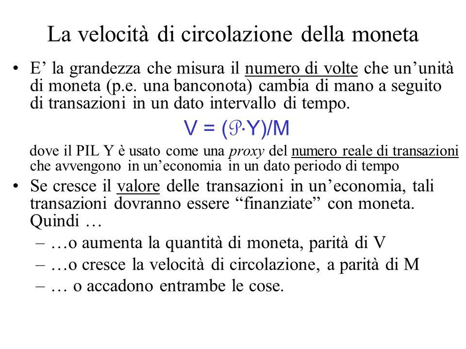 La velocità di circolazione della moneta