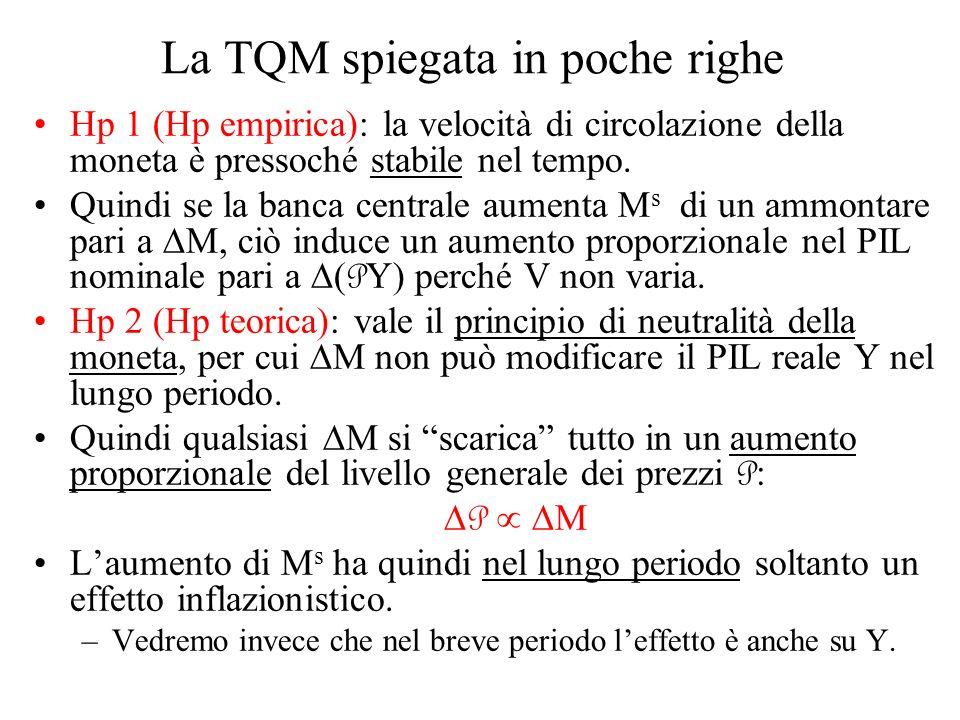 La TQM spiegata in poche righe