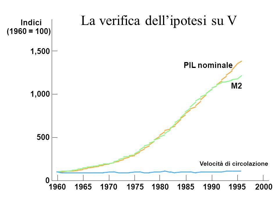 La verifica dell'ipotesi su V