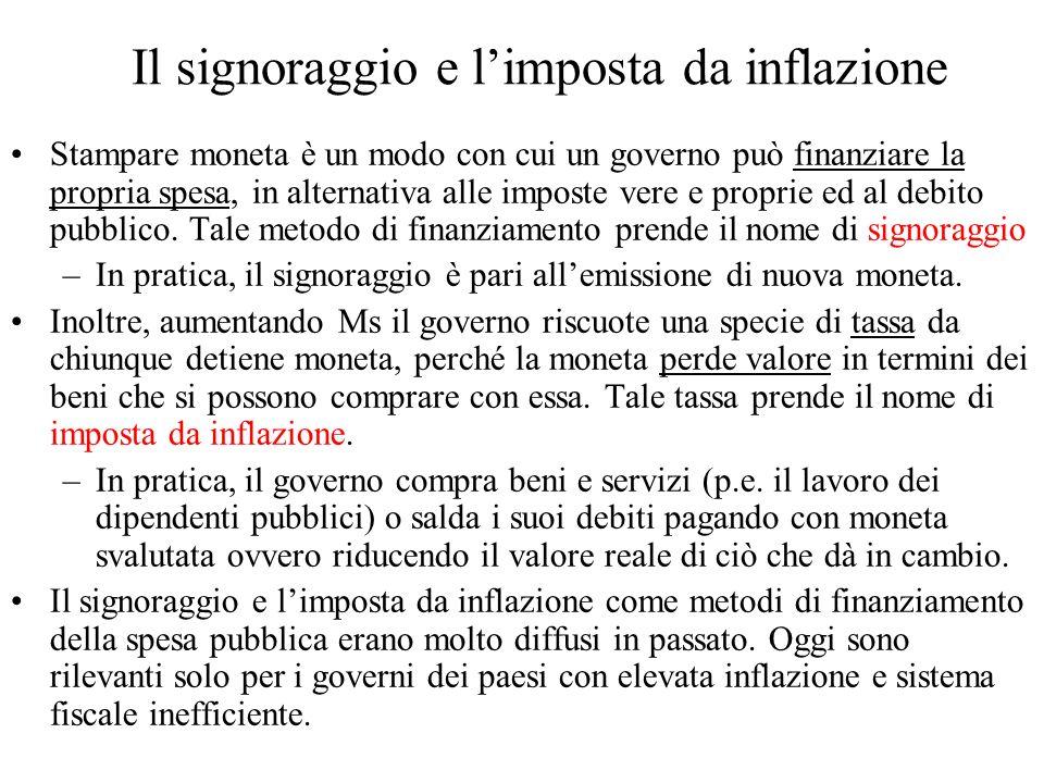 Il signoraggio e l'imposta da inflazione