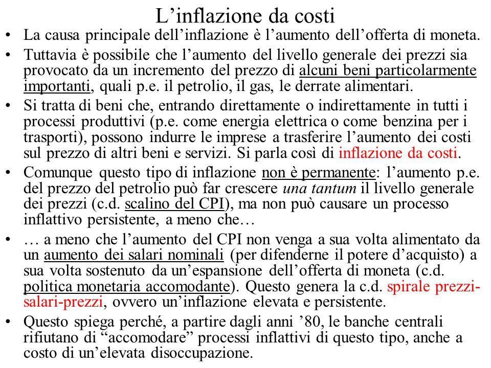 L'inflazione da costi La causa principale dell'inflazione è l'aumento dell'offerta di moneta.
