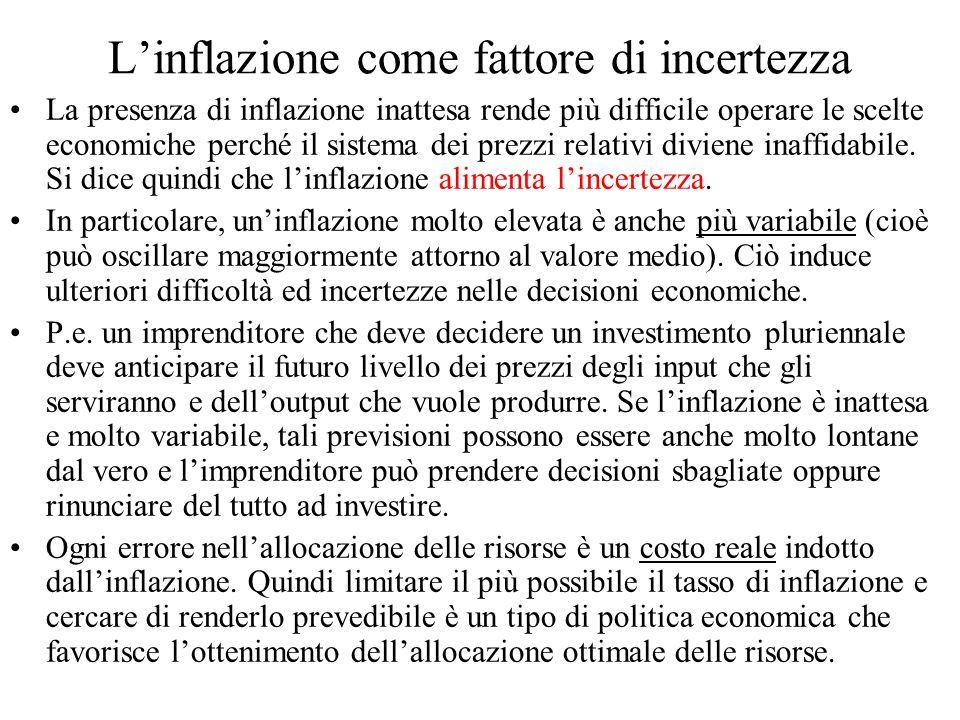 L'inflazione come fattore di incertezza
