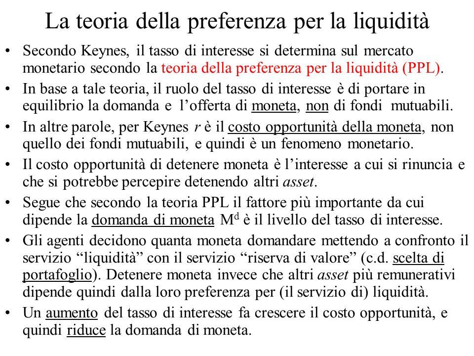 La teoria della preferenza per la liquidità