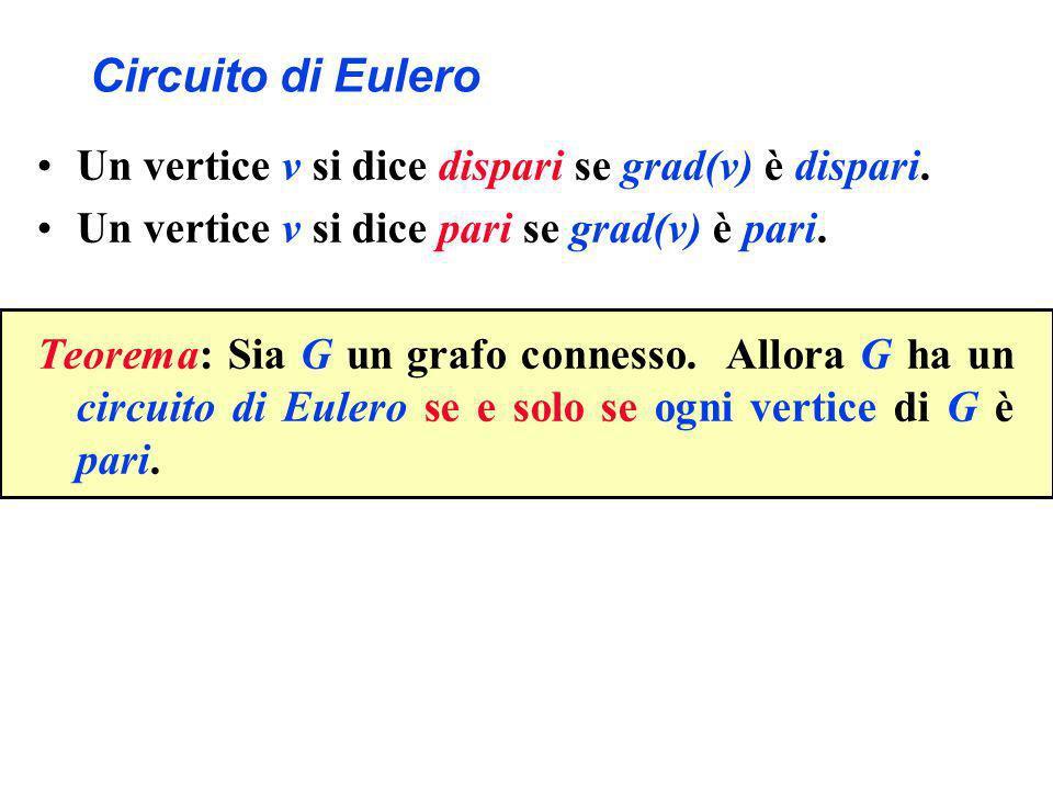 Circuito di Eulero Un vertice v si dice dispari se grad(v) è dispari.