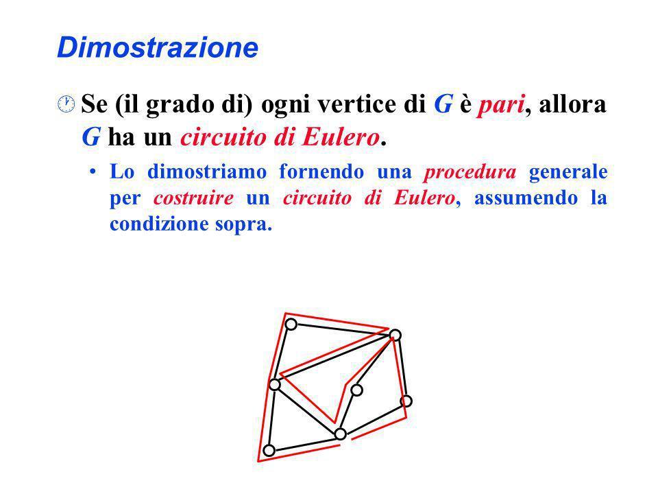 Dimostrazione Se (il grado di) ogni vertice di G è pari, allora G ha un circuito di Eulero.