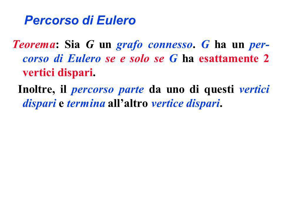 Percorso di Eulero Teorema: Sia G un grafo connesso. G ha un per-corso di Eulero se e solo se G ha esattamente 2 vertici dispari.