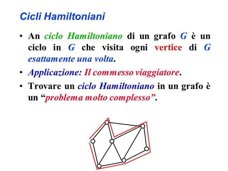 Cicli Hamiltoniani An ciclo Hamiltoniano di un grafo G è un ciclo in G che visita ogni vertice di G esattamente una volta.