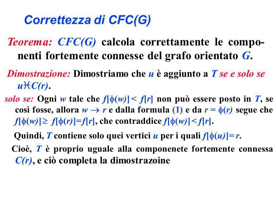 Correttezza di CFC(G) Teorema: CFC(G) calcola correttamente le compo-nenti fortemente connesse del grafo orientato G.