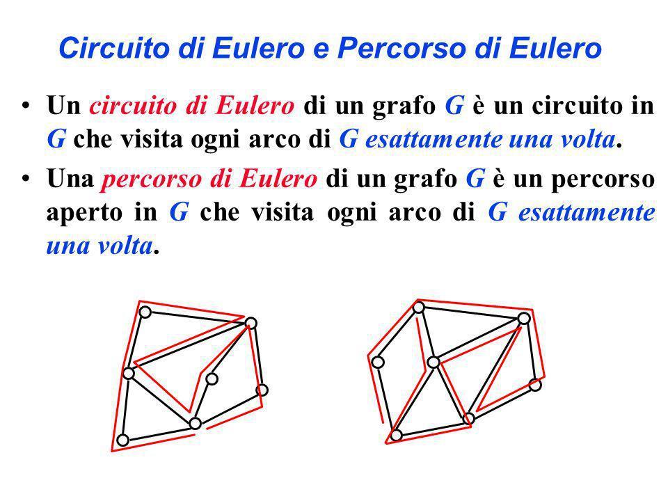 Circuito di Eulero e Percorso di Eulero