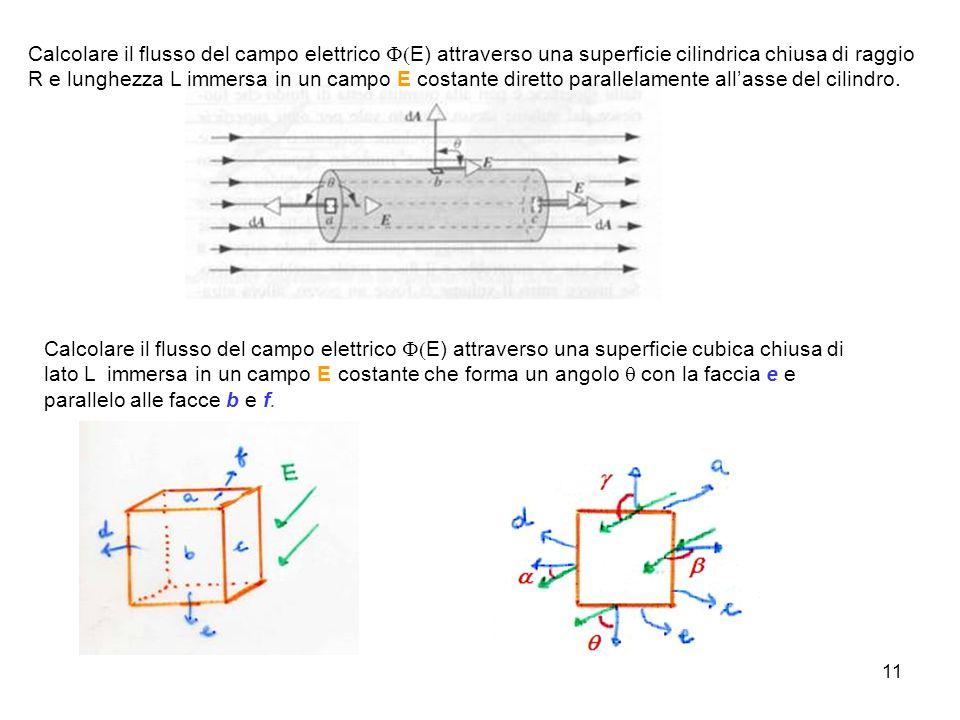 Calcolare il flusso del campo elettrico F(E) attraverso una superficie cilindrica chiusa di raggio R e lunghezza L immersa in un campo E costante diretto parallelamente all'asse del cilindro.