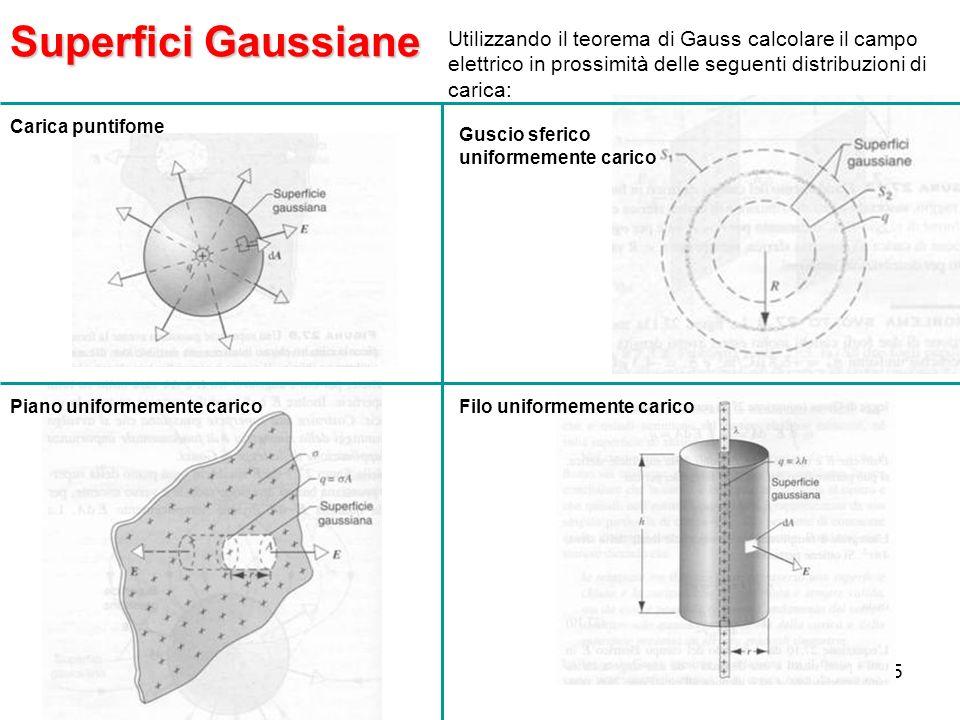 Superfici GaussianeUtilizzando il teorema di Gauss calcolare il campo elettrico in prossimità delle seguenti distribuzioni di carica: