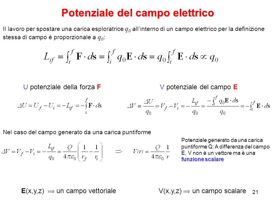 Potenziale del campo elettrico
