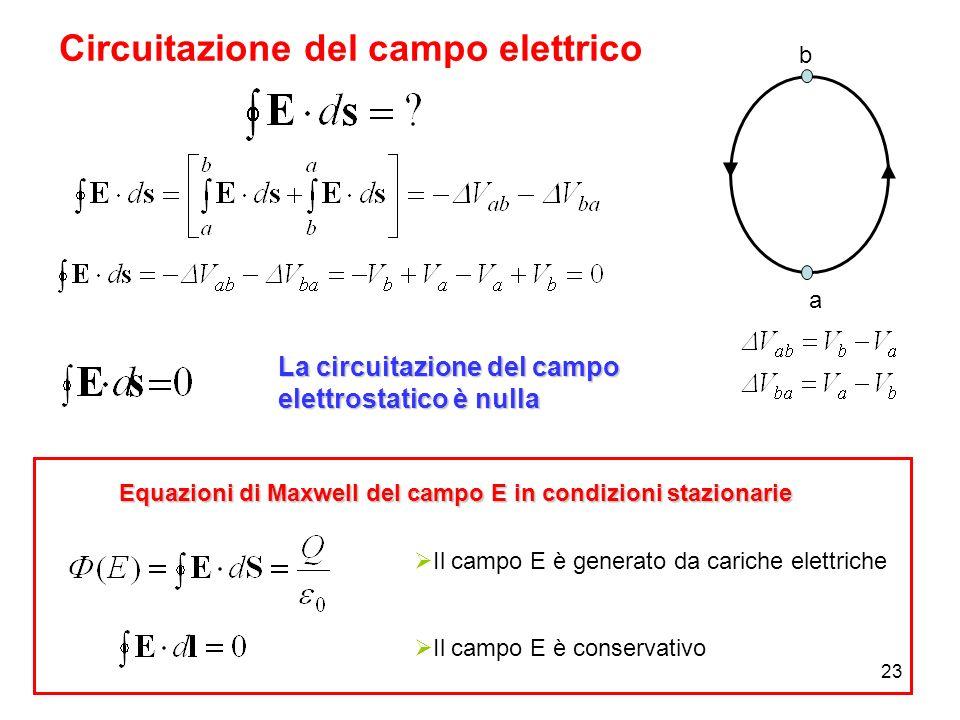 Circuitazione del campo elettrico