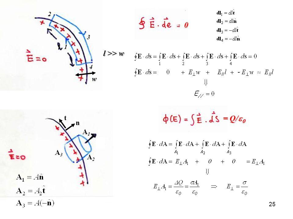 w 1 2 3 4 l >> w = Q/e0 A1 A2 A3 n t