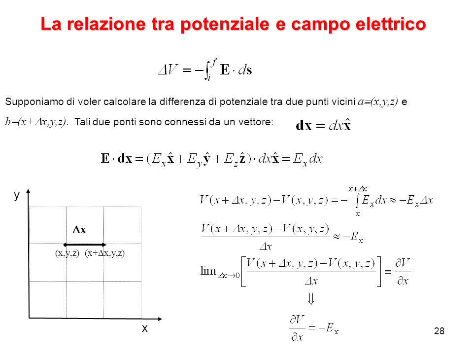 La relazione tra potenziale e campo elettrico