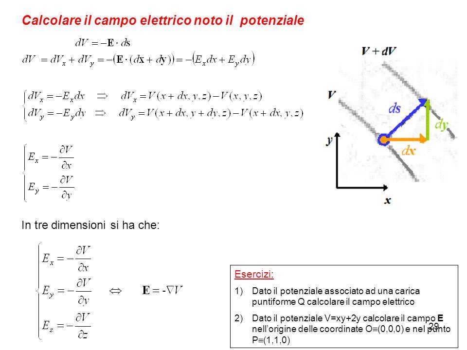 Calcolare il campo elettrico noto il potenziale