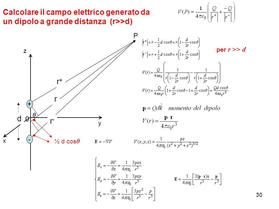 Calcolare il campo elettrico generato da un dipolo a grande distanza (r>>d)