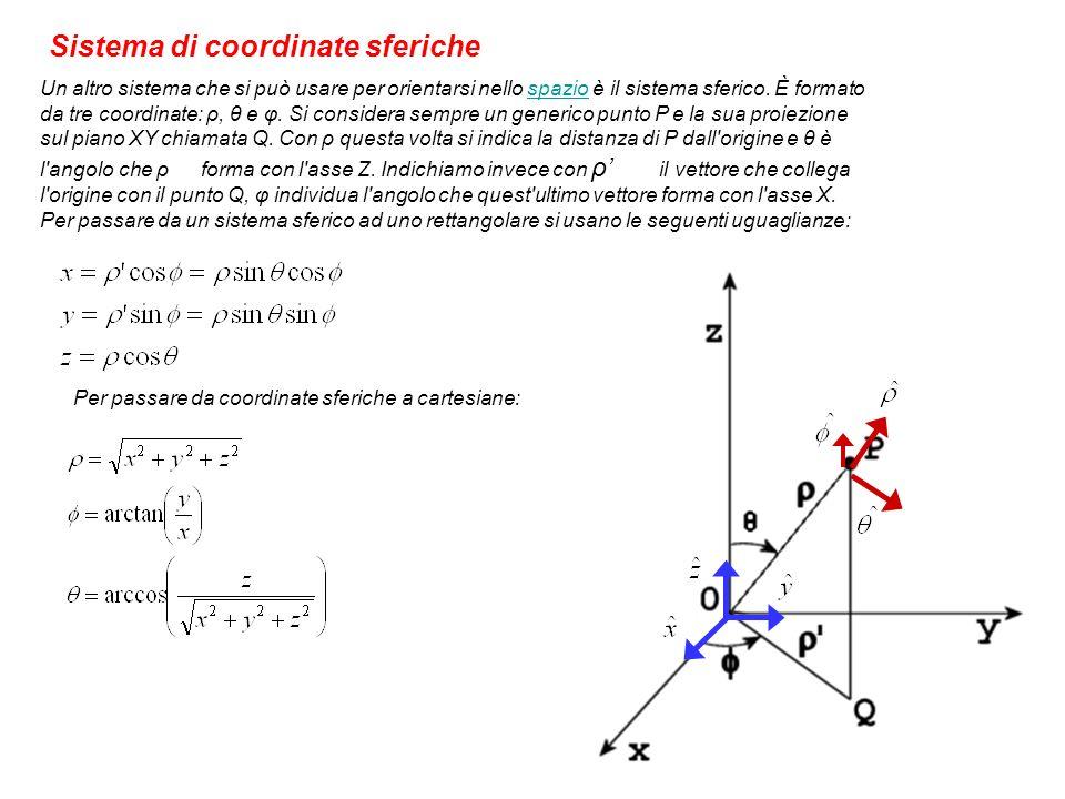 Sistema di coordinate sferiche