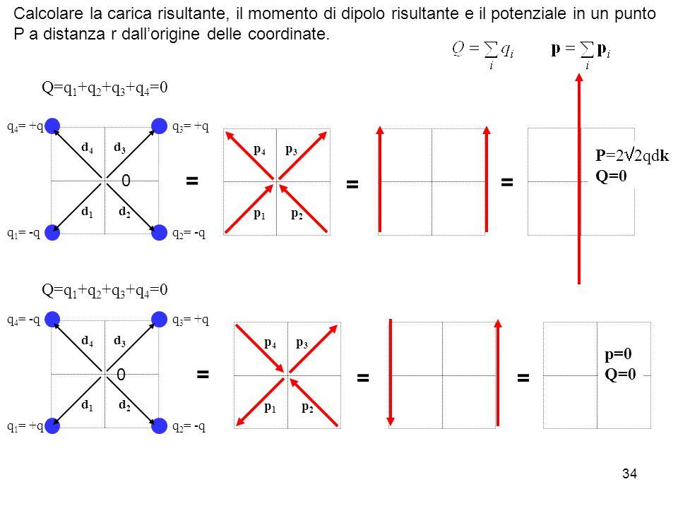 Calcolare la carica risultante, il momento di dipolo risultante e il potenziale in un punto P a distanza r dall'origine delle coordinate.