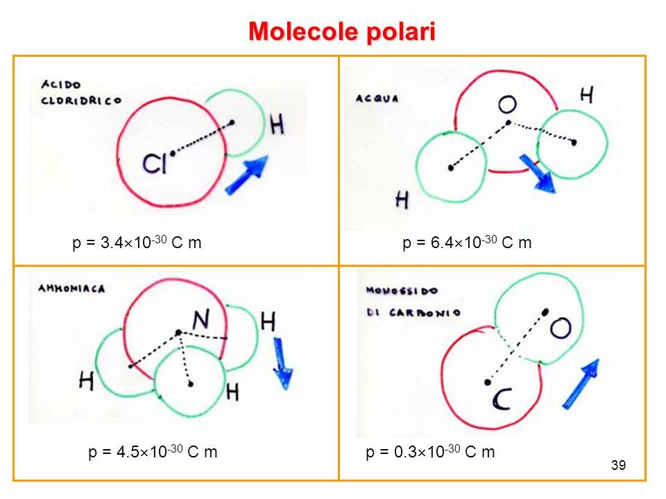 Molecole polari p = 3.410-30 C m p = 6.410-30 C m p = 4.510-30 C m