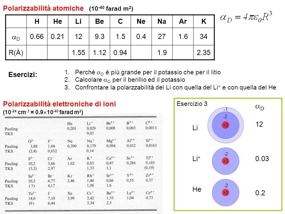 aD Polarizzabilità atomiche (10-40 farad m2) H He Li Be C Ne Na Ar K