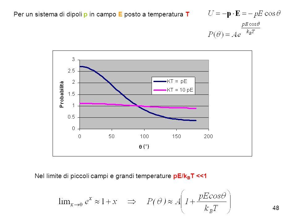 Per un sistema di dipoli p in campo E posto a temperatura T