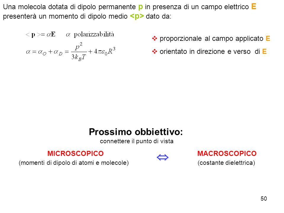 Una molecola dotata di dipolo permanente p in presenza di un campo elettrico E presenterà un momento di dipolo medio <p> dato da: