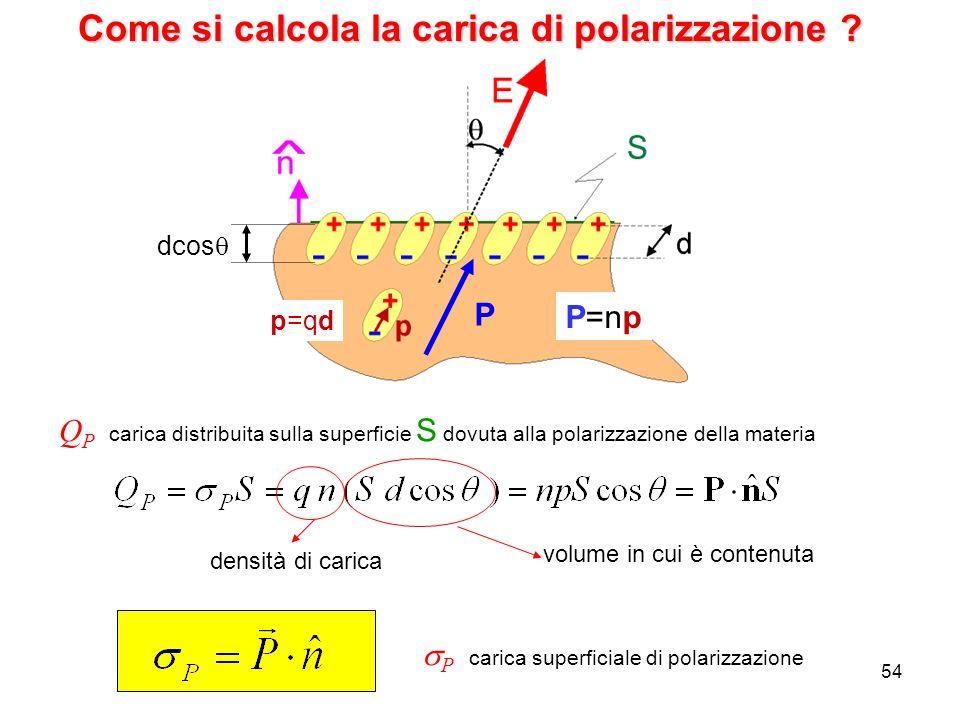 Come si calcola la carica di polarizzazione